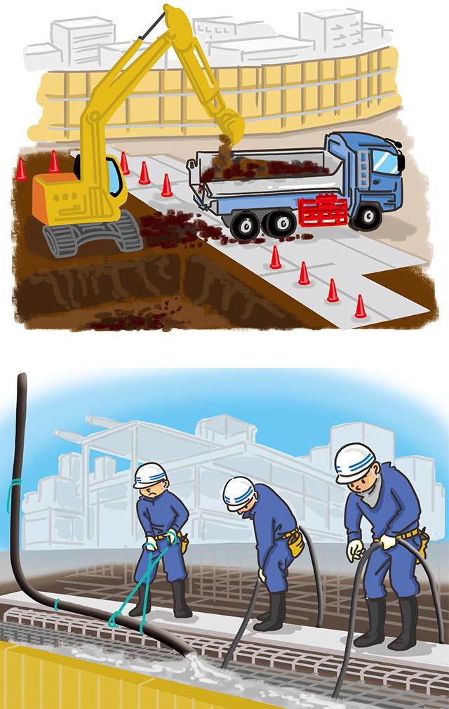 土・コンクリート打設工事